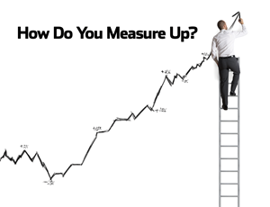 High Yield Contractors: How Do You Measure Up?