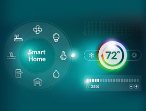 The Evolution of Smart Home Performance