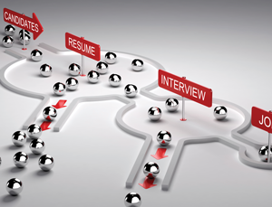 Identifying, Recruiting and Growing Talent