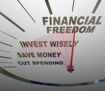 Improve the Financial Health of Your Business
